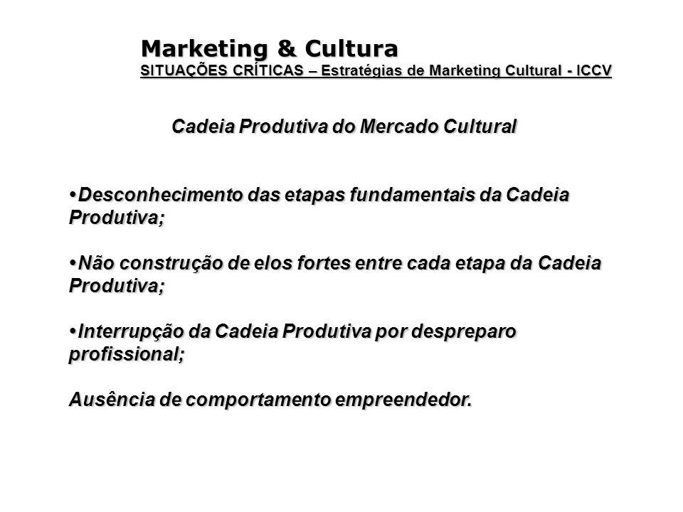 Cadeia Produtiva do Mercado Cultural