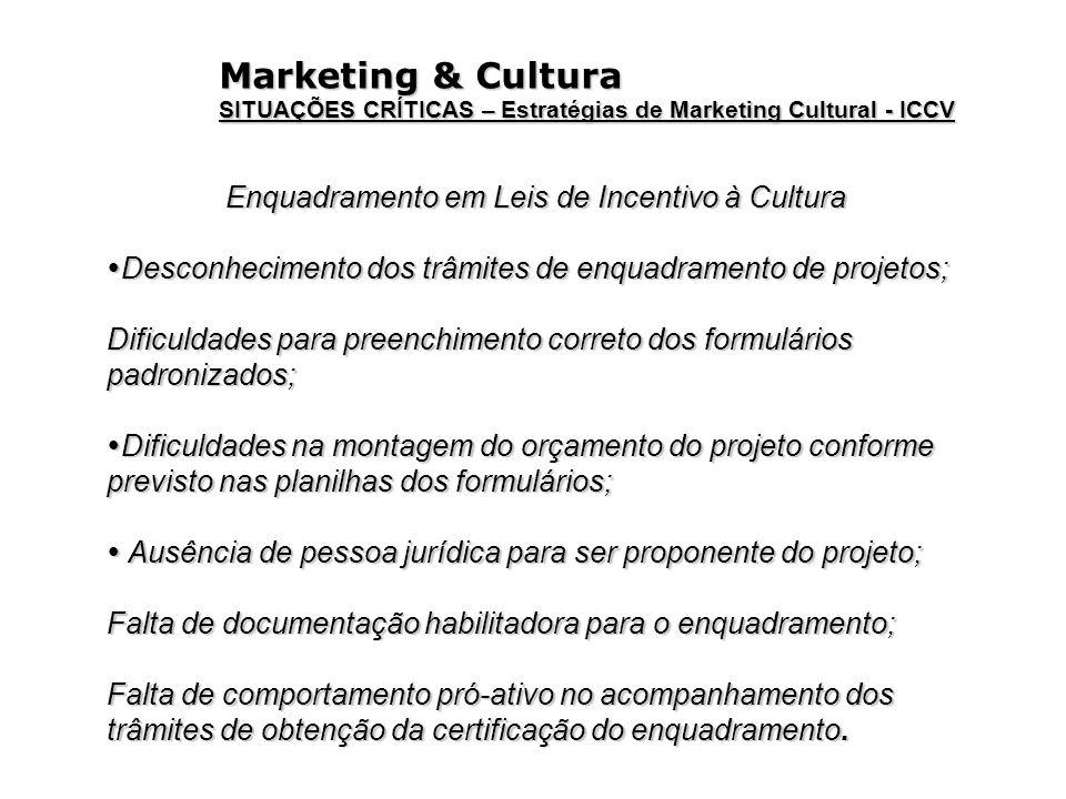 Enquadramento em Leis de Incentivo à Cultura