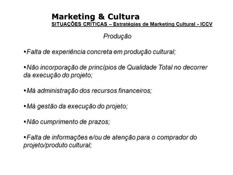 Marketing & Cultura Produção