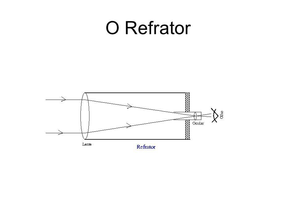O Refrator