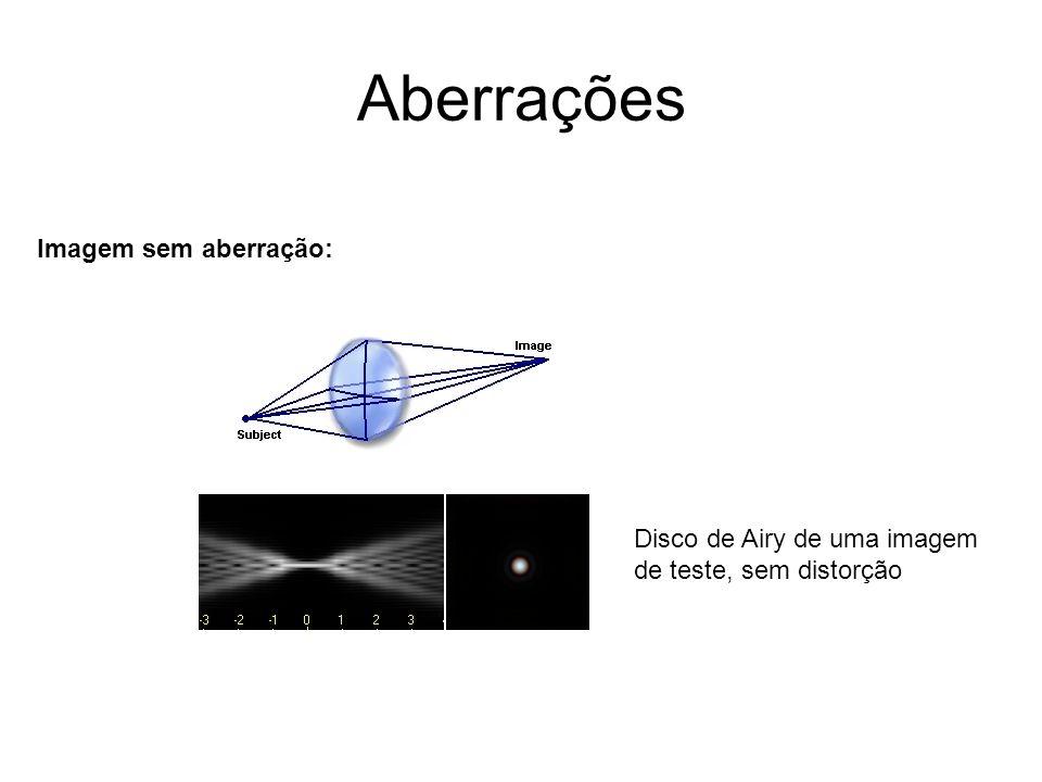 Aberrações Imagem sem aberração: