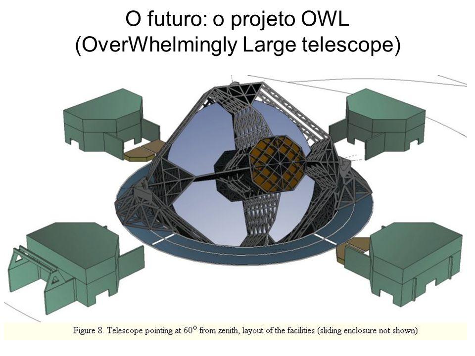 O futuro: o projeto OWL (OverWhelmingly Large telescope)