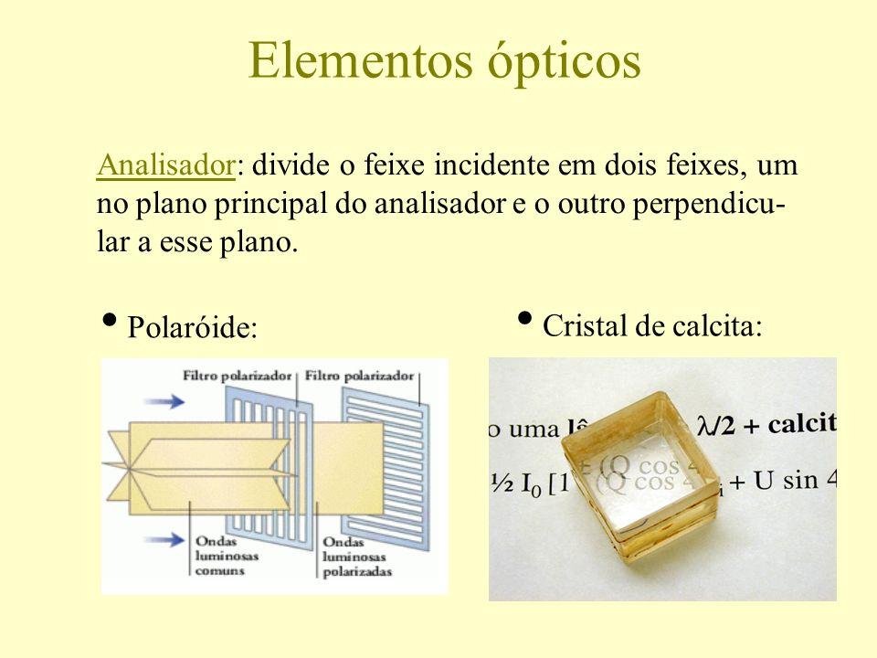 Elementos ópticos Analisador: divide o feixe incidente em dois feixes, um. no plano principal do analisador e o outro perpendicu-