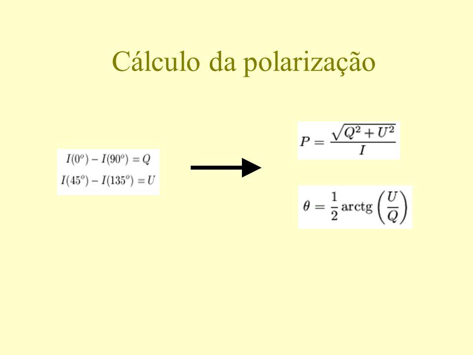 Cálculo da polarização