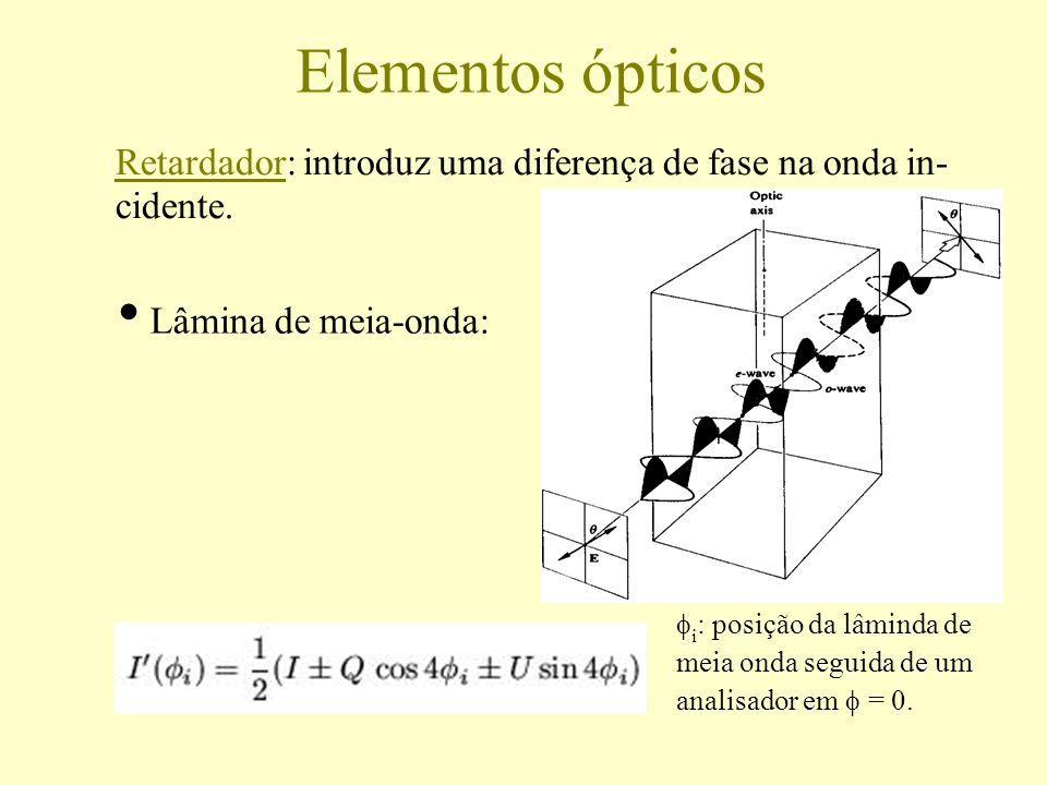 Elementos ópticos Retardador: introduz uma diferença de fase na onda in- cidente. Lâmina de meia-onda: