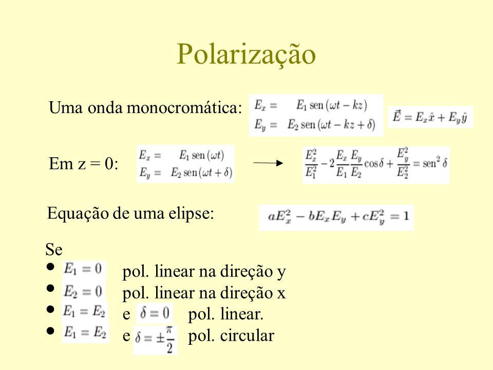 Polarização Uma onda monocromática: Em z = 0: Equação de uma elipse: