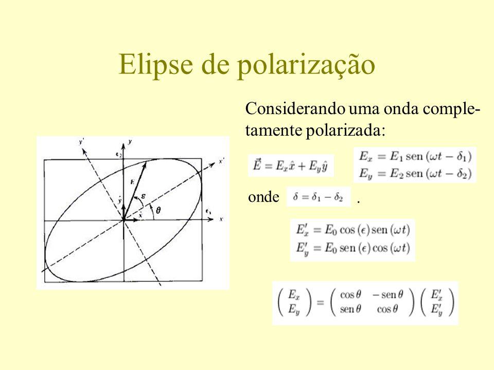 Elipse de polarização Considerando uma onda comple-