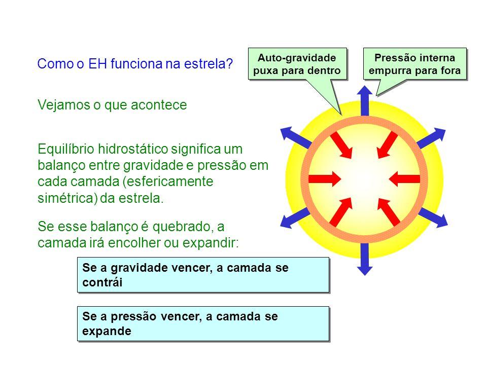 Como o EH funciona na estrela