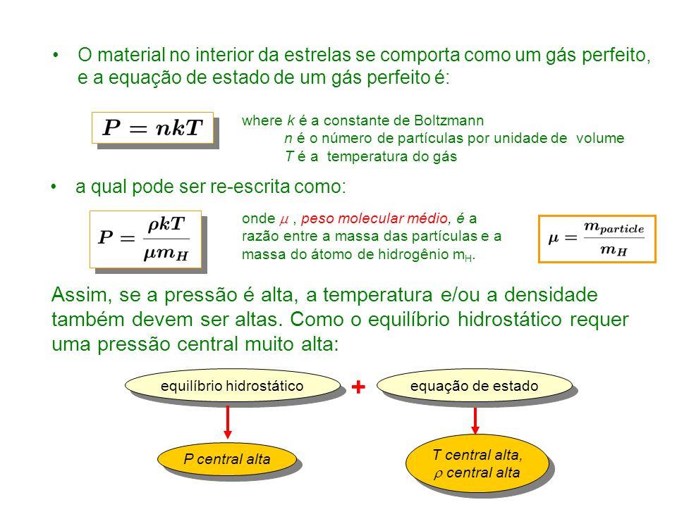 O material no interior da estrelas se comporta como um gás perfeito, e a equação de estado de um gás perfeito é: