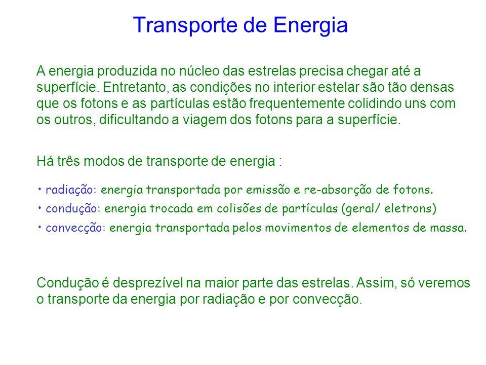 Transporte de Energia