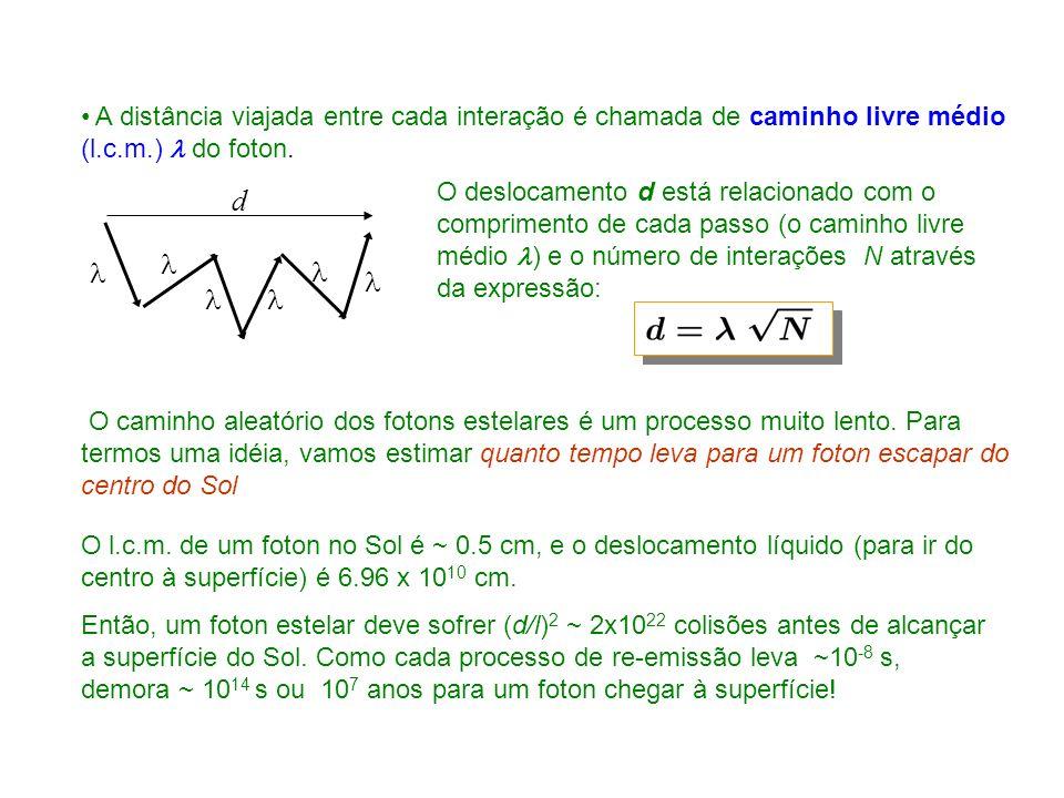 A distância viajada entre cada interação é chamada de caminho livre médio (l.c.m.)  do foton.
