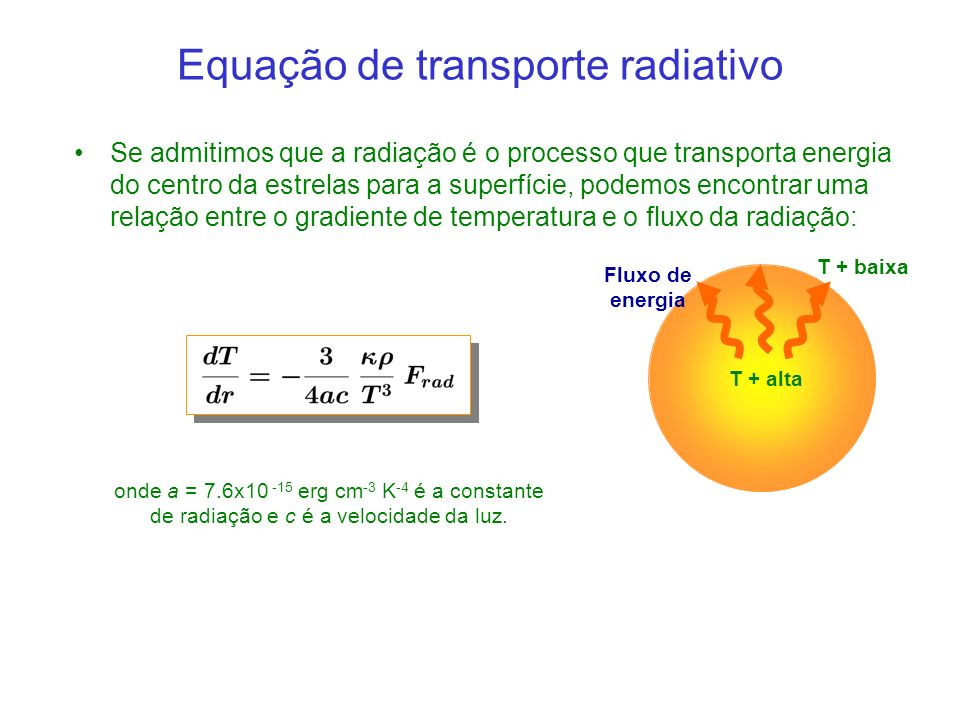 Equação de transporte radiativo