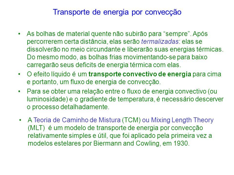 Transporte de energia por convecção