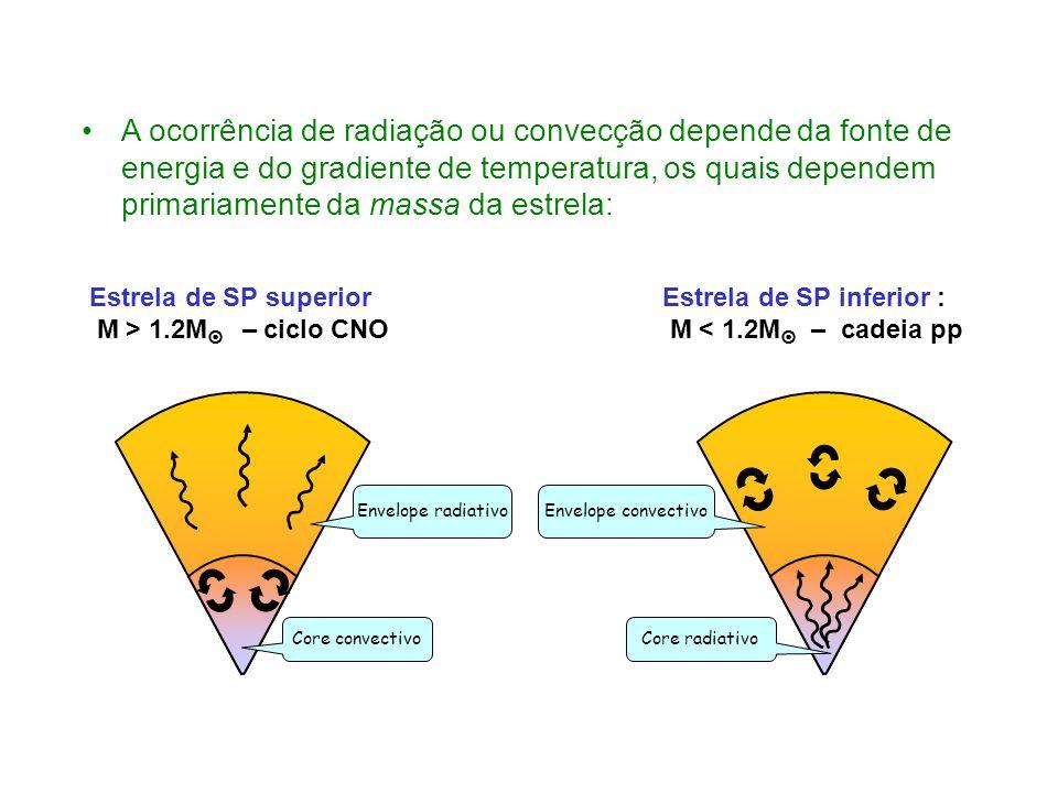 A ocorrência de radiação ou convecção depende da fonte de energia e do gradiente de temperatura, os quais dependem primariamente da massa da estrela: