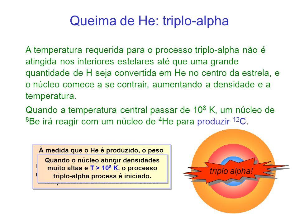 Núcleo basicamente de H, reações de fusão nuclear produzindo He.