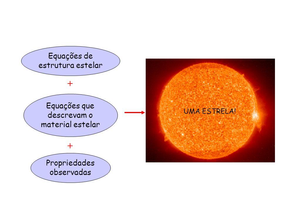 The Recipe + + Equações de estrutura estelar