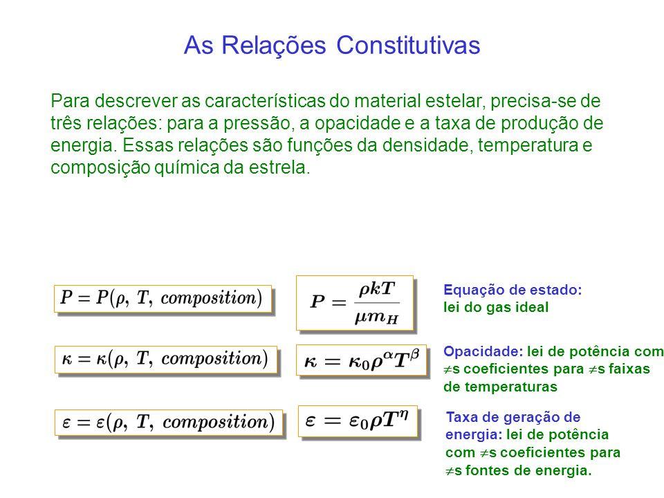 As Relações Constitutivas