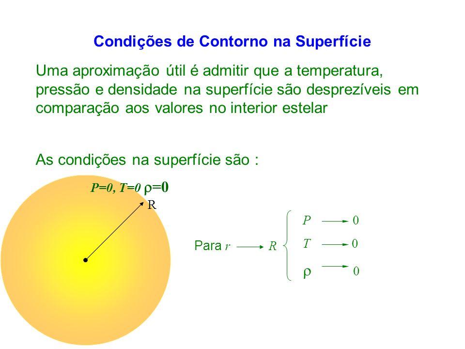 Condições de Contorno na Superfície
