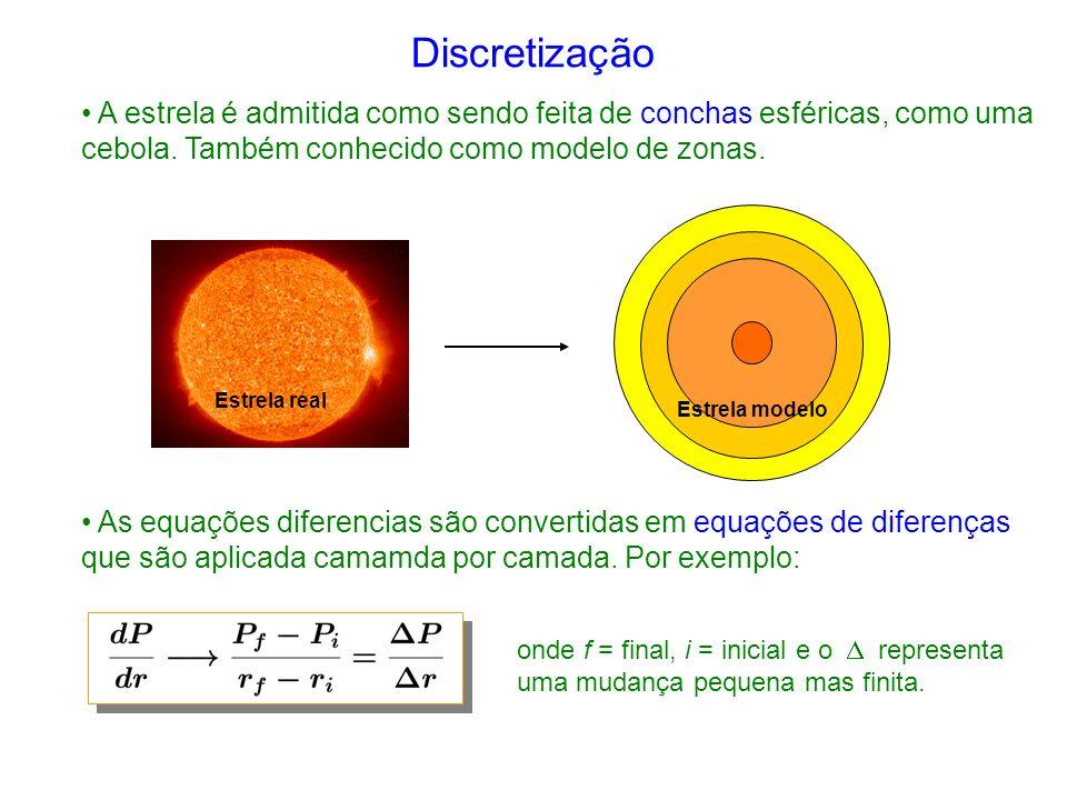 Discretização A estrela é admitida como sendo feita de conchas esféricas, como uma cebola. Também conhecido como modelo de zonas.