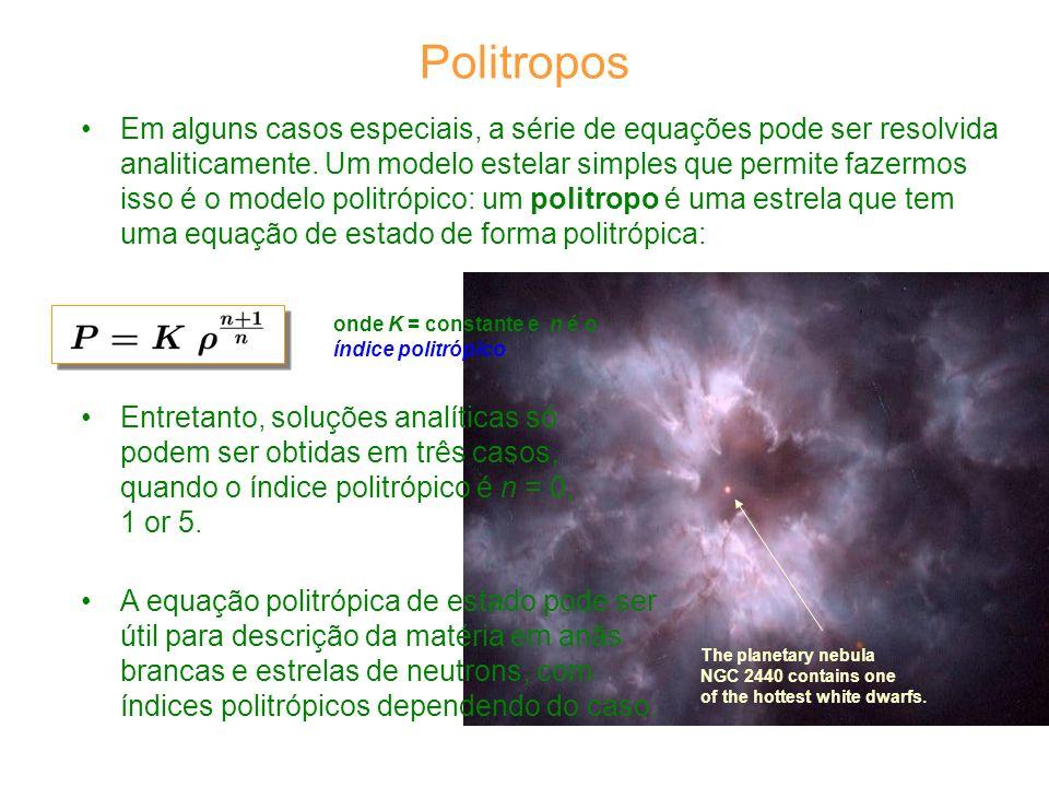 Politropos