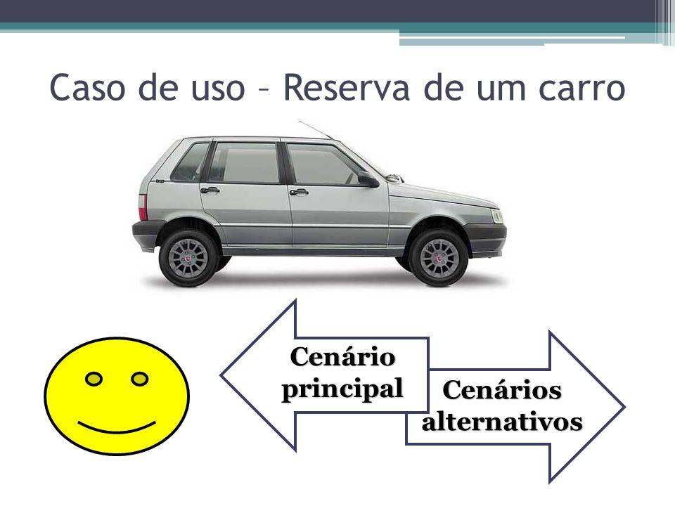 Caso de uso – Reserva de um carro