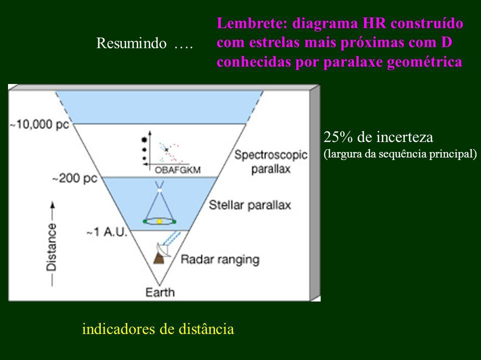 Lembrete: diagrama HR construído com estrelas mais próximas com D