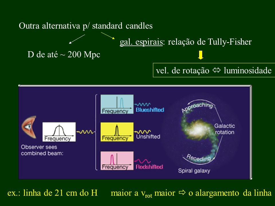 Outra alternativa p/ standard candles