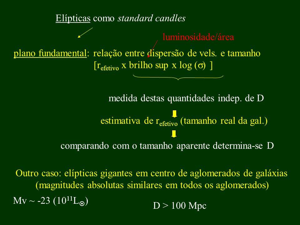 Elípticas como standard candles
