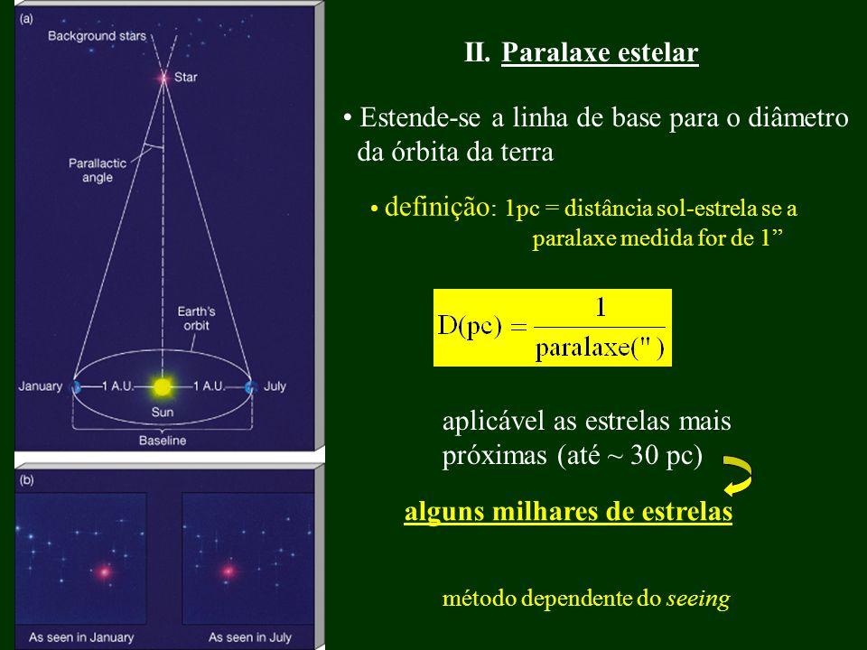 Estende-se a linha de base para o diâmetro da órbita da terra