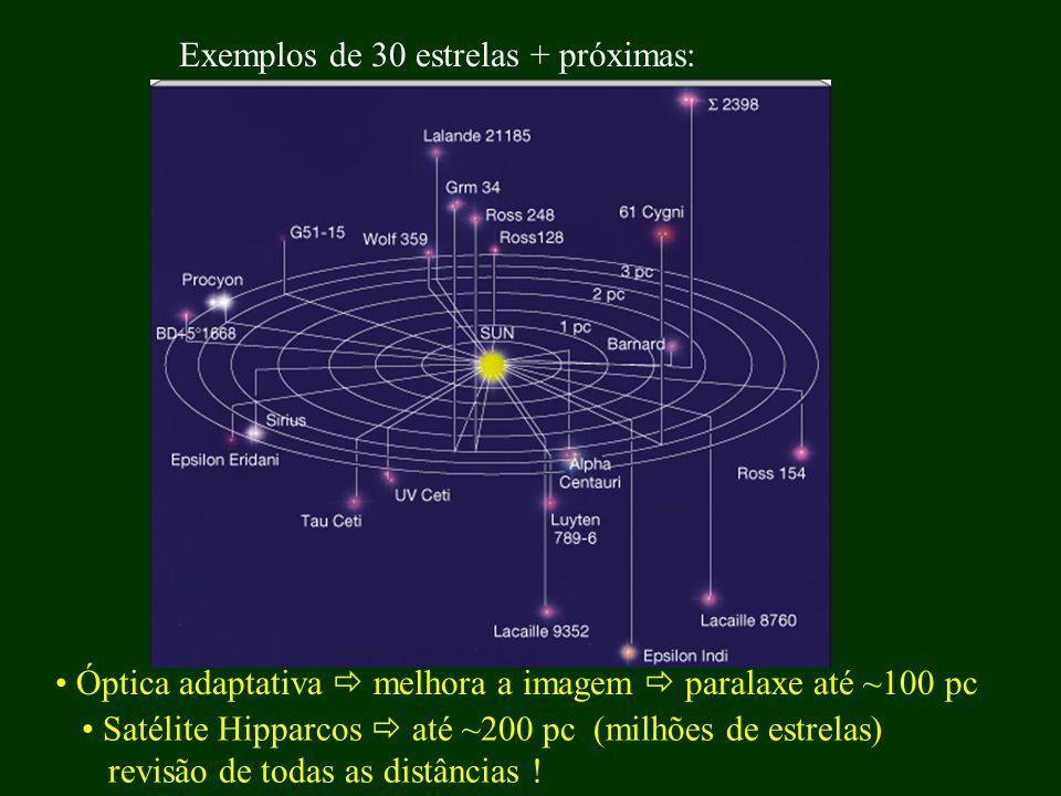 Exemplos de 30 estrelas + próximas: