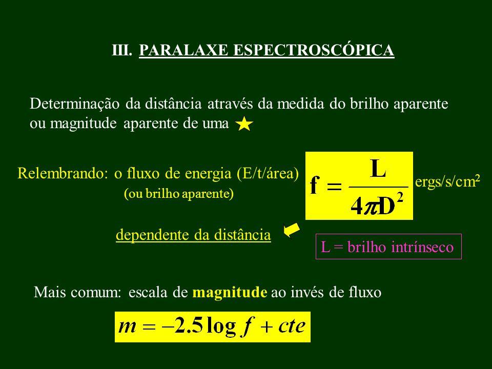 III. PARALAXE ESPECTROSCÓPICA