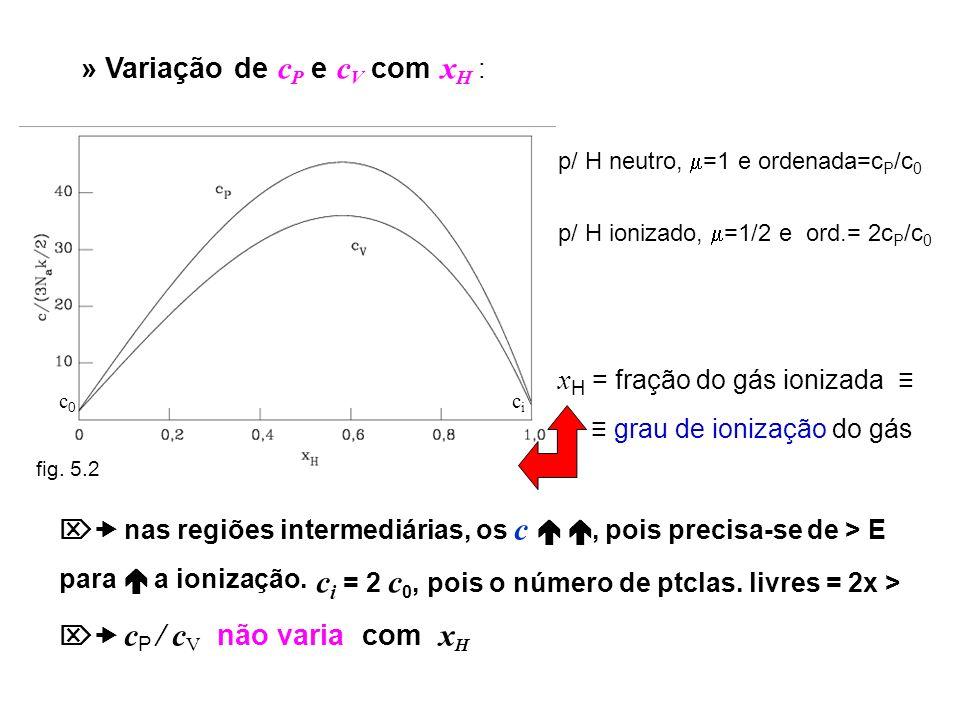 ci = 2 c0, pois o número de ptclas. livres = 2x >