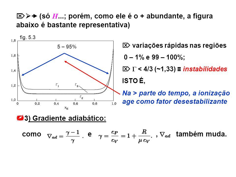 3) Gradiente adiabático: