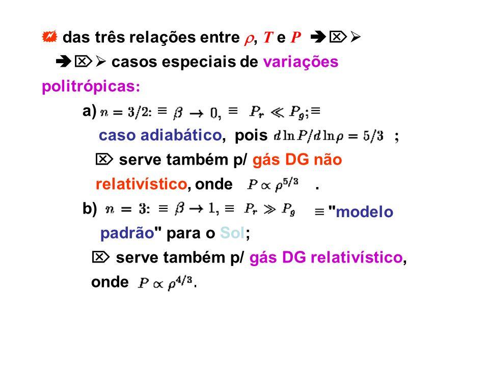  das três relações entre , T e P 