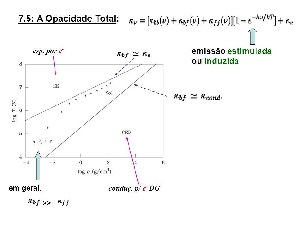 7.5: A Opacidade Total: emissão estimulada ou induzida esp. por e-