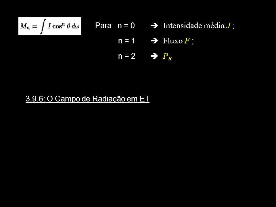 Para n = 0  Intensidade média J ;