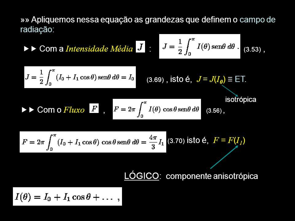 »» Apliquemos nessa equação as grandezas que definem o campo de radiação: