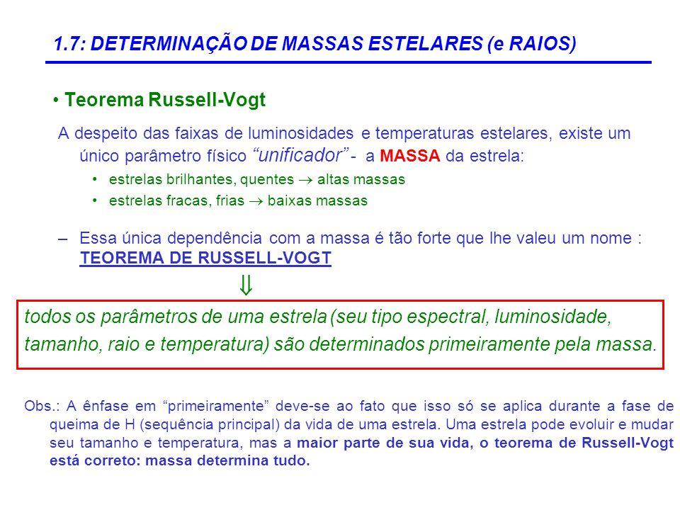  1.7: DETERMINAÇÃO DE MASSAS ESTELARES (e RAIOS) Teorema Russell-Vogt
