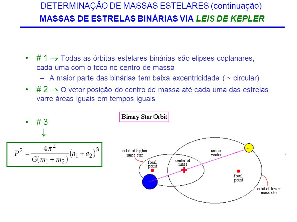 DETERMINAÇÃO DE MASSAS ESTELARES (continuação) MASSAS DE ESTRELAS BINÁRIAS VIA LEIS DE KEPLER