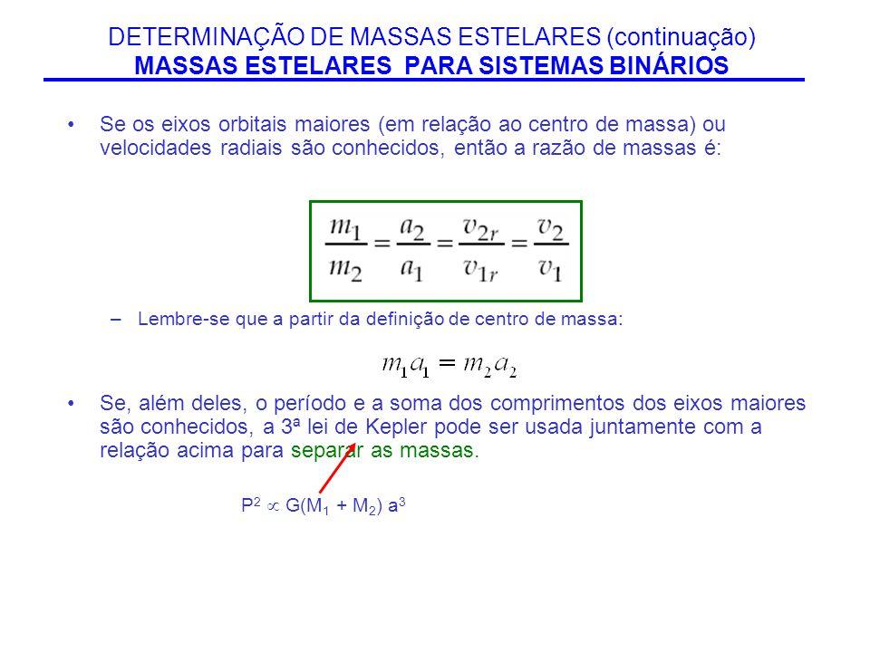 DETERMINAÇÃO DE MASSAS ESTELARES (continuação) MASSAS ESTELARES PARA SISTEMAS BINÁRIOS