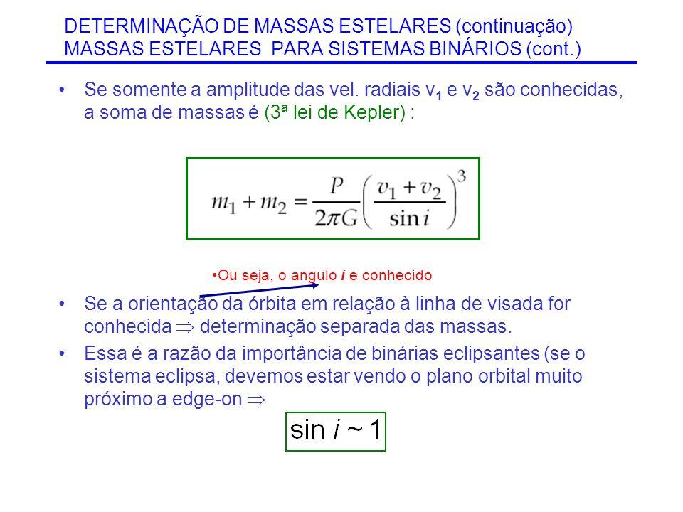 DETERMINAÇÃO DE MASSAS ESTELARES (continuação) MASSAS ESTELARES PARA SISTEMAS BINÁRIOS (cont.)