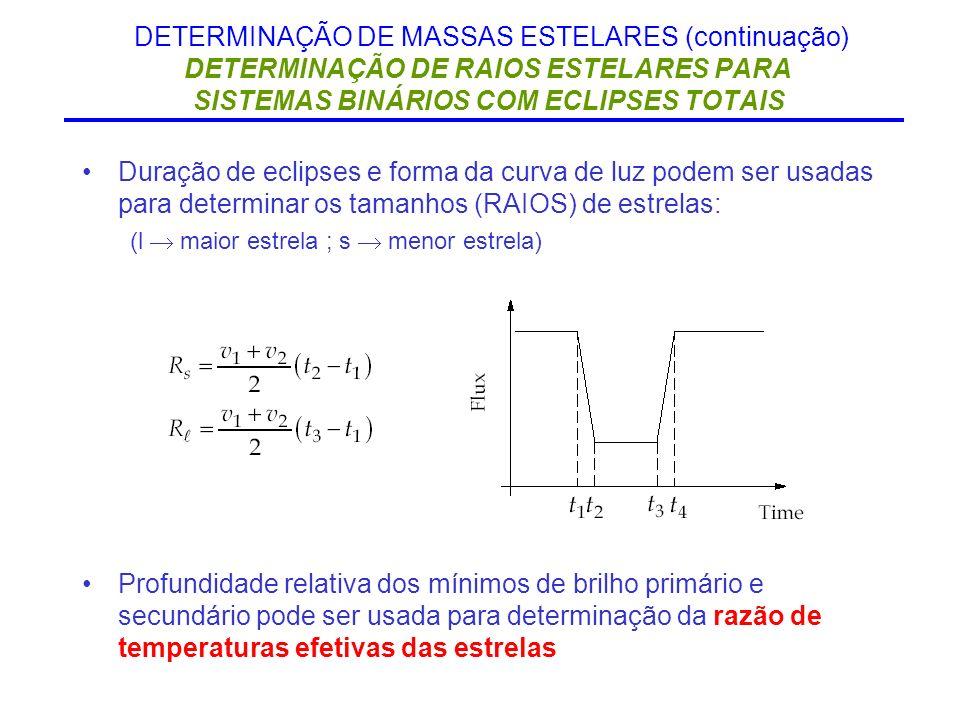 DETERMINAÇÃO DE MASSAS ESTELARES (continuação) DETERMINAÇÃO DE RAIOS ESTELARES PARA SISTEMAS BINÁRIOS COM ECLIPSES TOTAIS