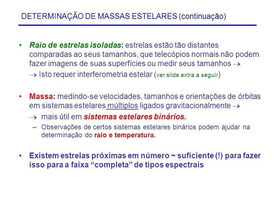 DETERMINAÇÃO DE MASSAS ESTELARES (continuação)