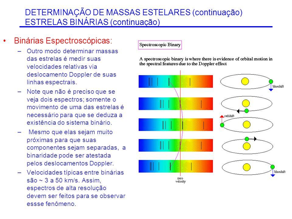 Binárias Espectroscópicas: