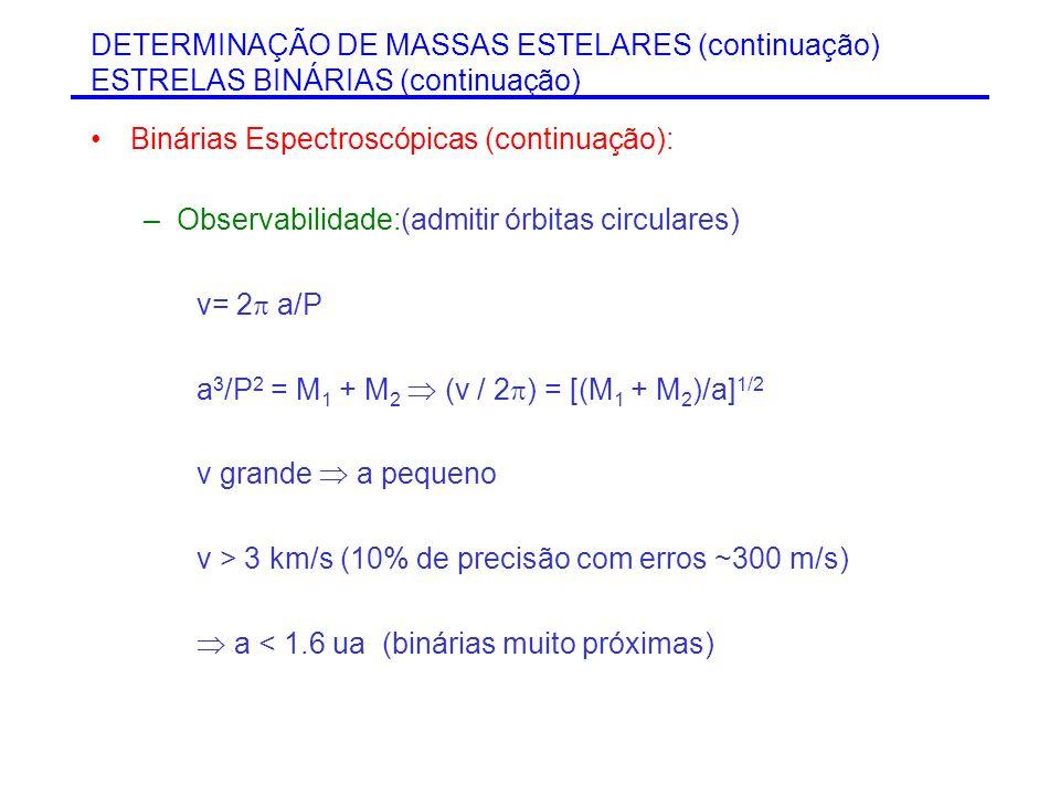 DETERMINAÇÃO DE MASSAS ESTELARES (continuação) ESTRELAS BINÁRIAS (continuação)
