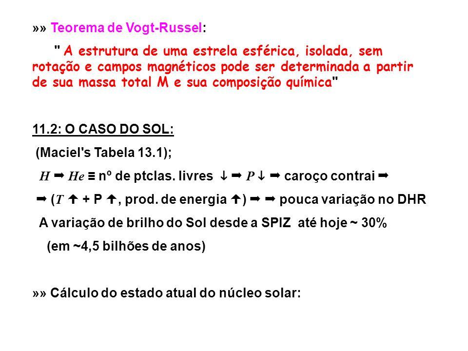 »» Teorema de Vogt-Russel: