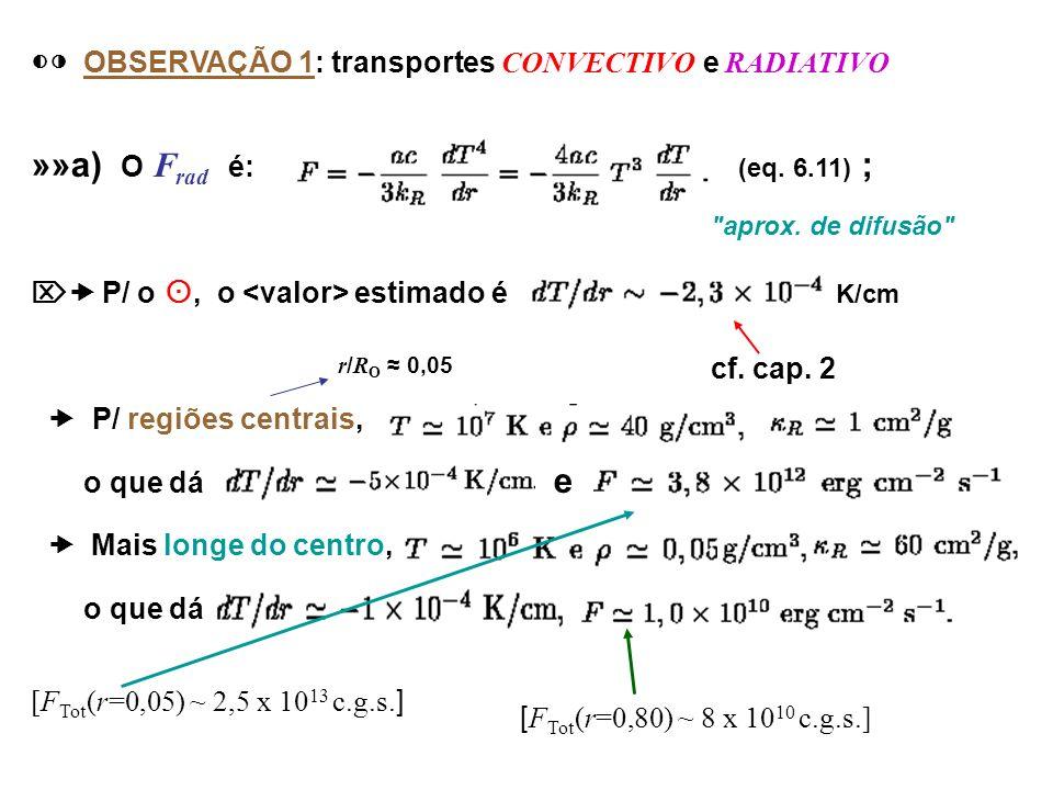 »»a) O Frad é: (eq. 6.11) ;  P/ regiões centrais, o que dá e