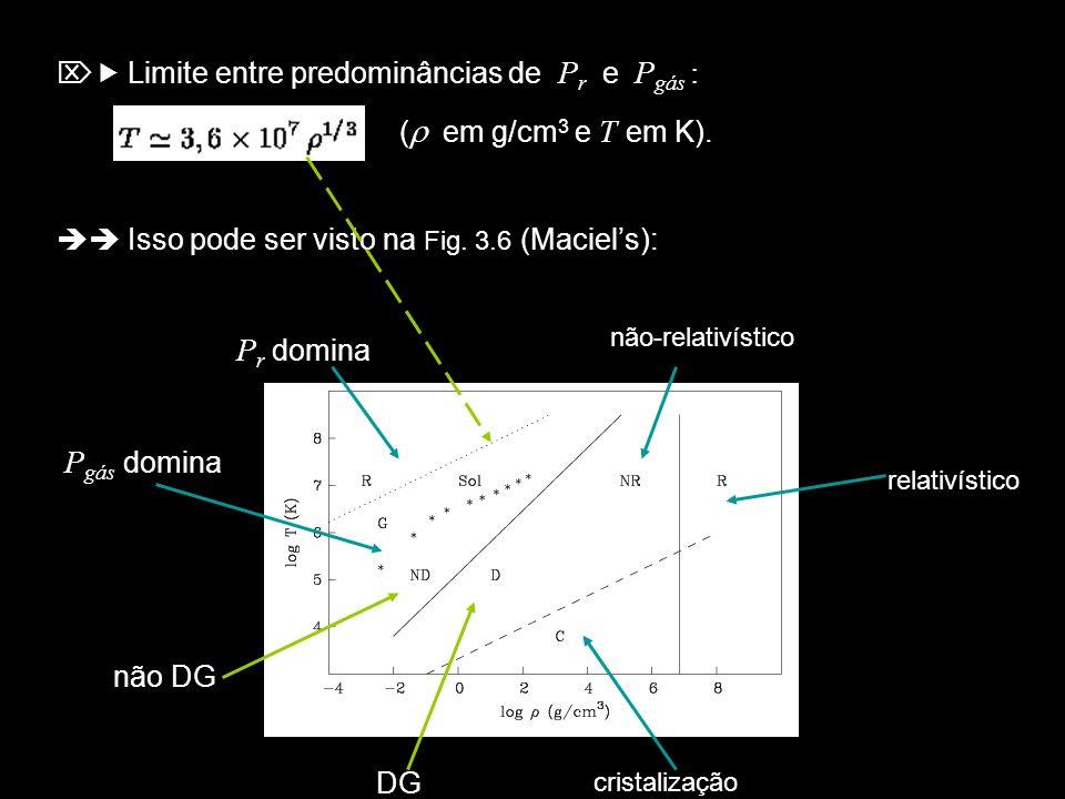  Limite entre predominâncias de Pr e Pgás : ( em g/cm3 e T em K).