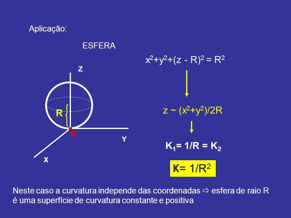 Ҝ= 1/R2 x2+y2+(z - R)2 = R2 z ~ (x2+y2)/2R R P K1= 1/R = K2 Aplicação: