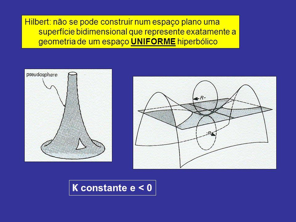 Hilbert: não se pode construir num espaço plano uma